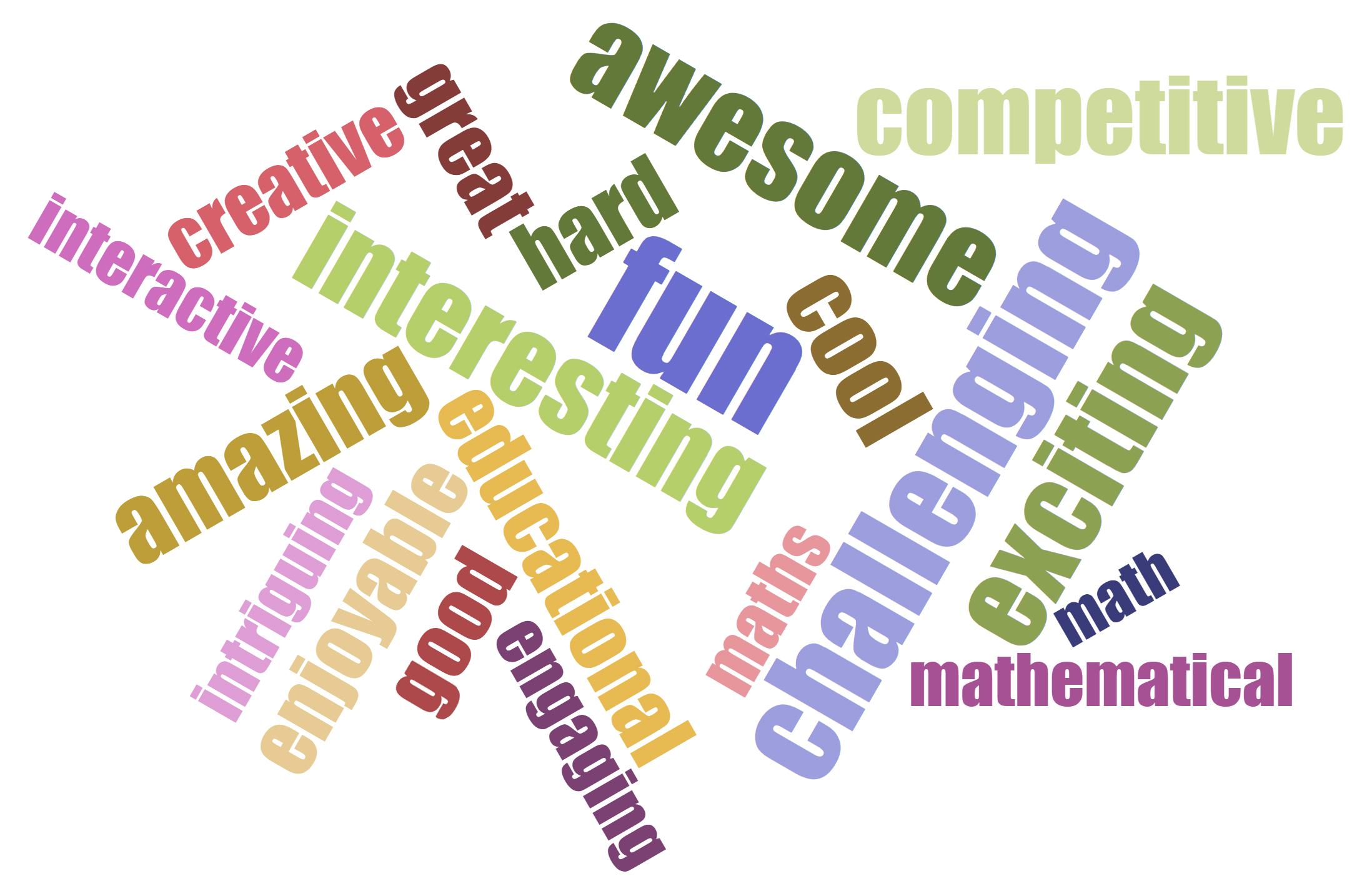 Word cloud of student descriptions of maths with think square